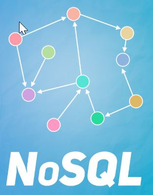 NoSQL database type comparison in examples