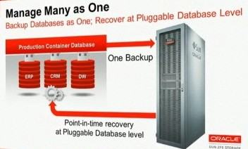 Oracle 12c Pluggable Database Point-In-Time recovery